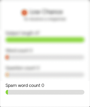 Spam Word Count